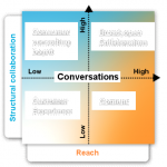 """Consumers use social media to tell brands: """"We want to help""""  (Part 2)"""