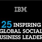 One-to-one Connections: Inspiring Others To Share Your Brand Story #SocBiz25